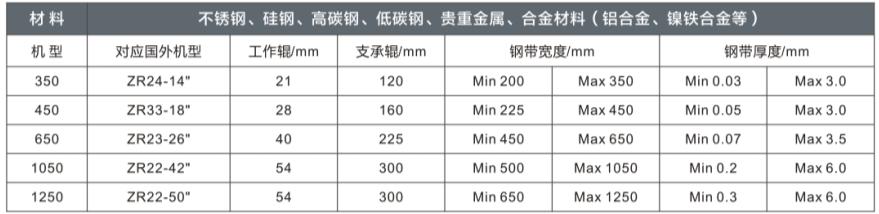 20辊faguanggao8.com参数.png